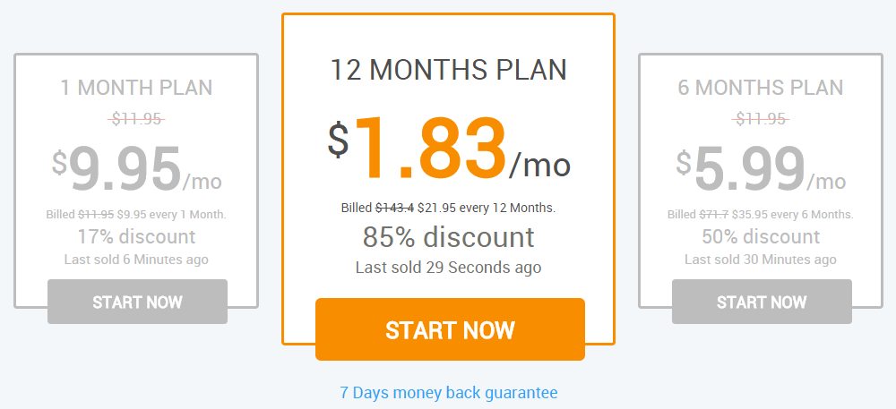 monthly, semiannual, and annually pricing plans of ivacy