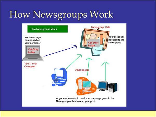 How-Newsgroups-Work