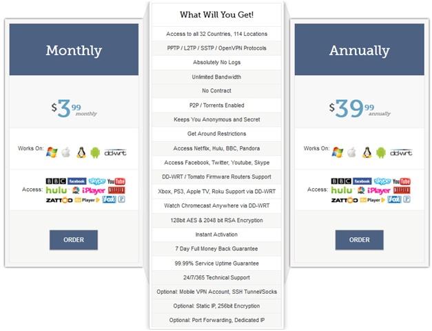 EarthVPN pricing plan