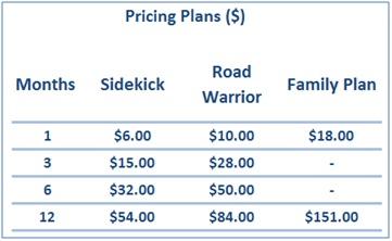 LiquidVPN Pricing