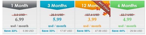 anonine-pricing
