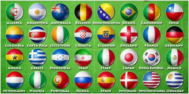 FIFA World Cup 2014 Countries