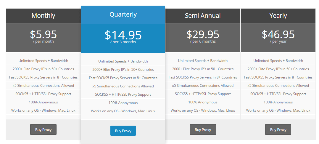 TorGuard Anonymous Proxy Pricing Plan
