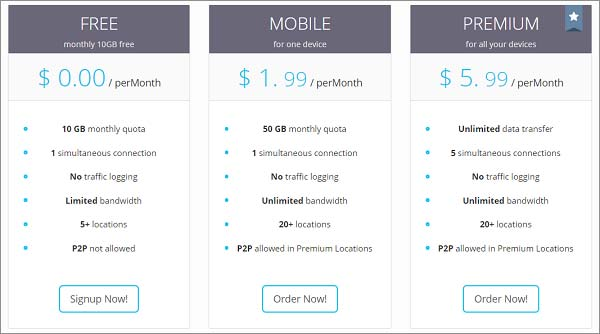 ZPN-VPN-Price-and-Packages