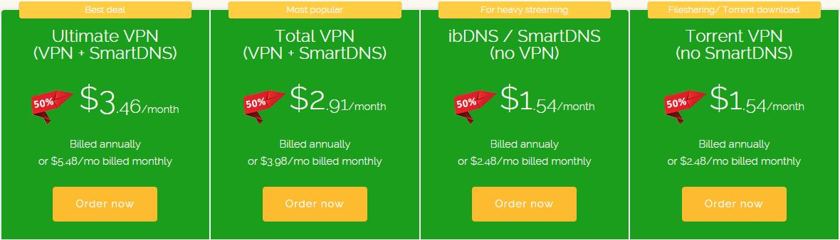 ibvpn discount