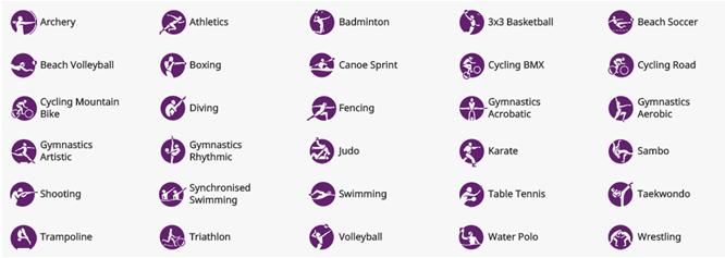 European Games Baku
