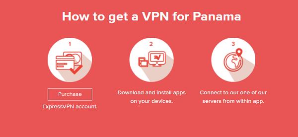 ExpressVPN-for-Panama