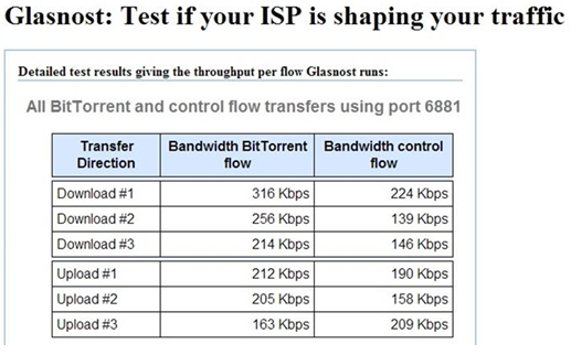Measure Bypass Throttling With Glasnost Test Tool
