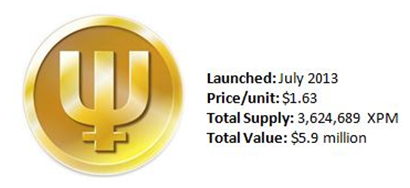 Most suitable Bitcoin Alternative is Primecoin
