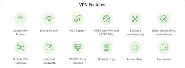 PIA-VPN-Features