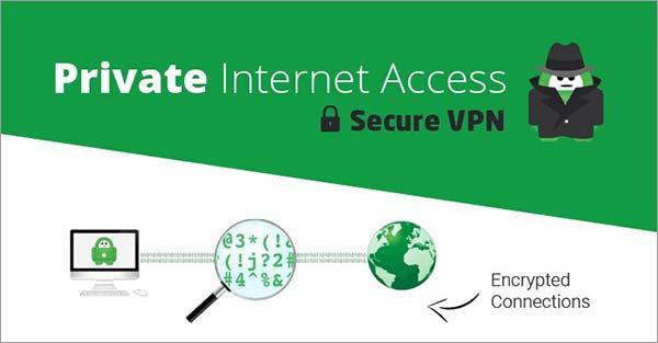 Private-Internet-Access-VPN-Secure