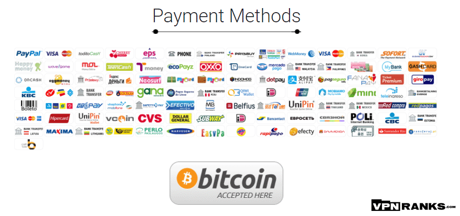 Payment methods which Speed CyberSilent support
