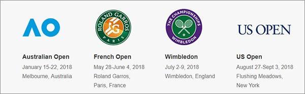 DirecTV-Now-for-Wimbledon-Tennis-2018