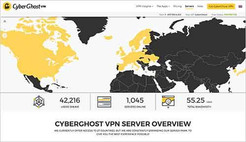 CyberGhost-Servers