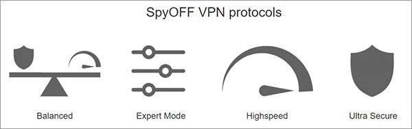 Protocols-and-Encryption-of-SpyOFF-VPN