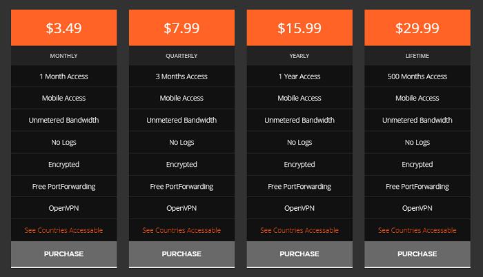 RA4W-VPN-Pricing-Plans