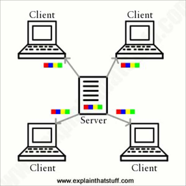 How-torrent-works-to-find-torrent-file-with-torrent-search-engines