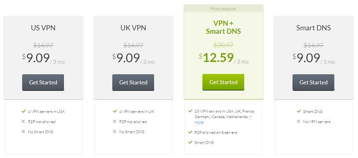 CactusVPN-Quaterly-Pricing-Plan