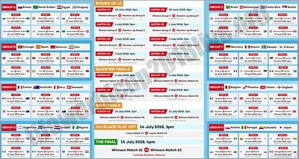 Calendario de la Copa Mundial de la FIFA 2018