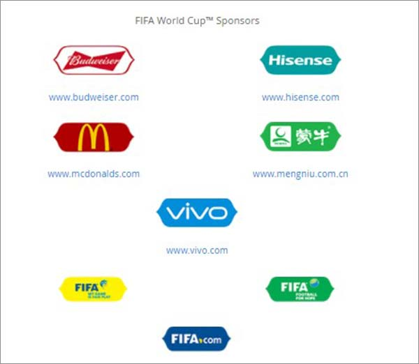 FIFA-Official-Partners-List