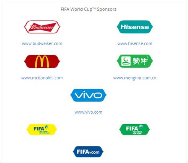 Lista de socios oficiales de la FIFA