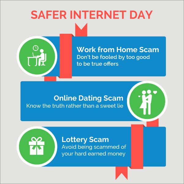 Security risks of online dating