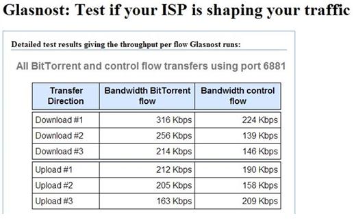 绕过ISP节流享受高速互联网速度-2