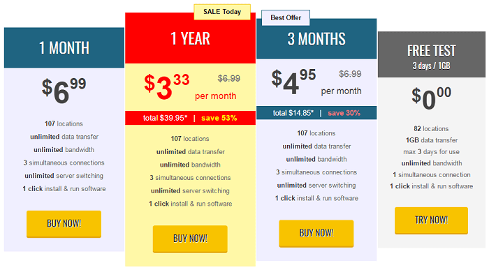 Trust.Zone-Pricing-Plans