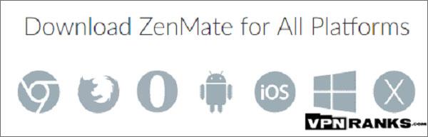 Zenmate-Platform-compatibility