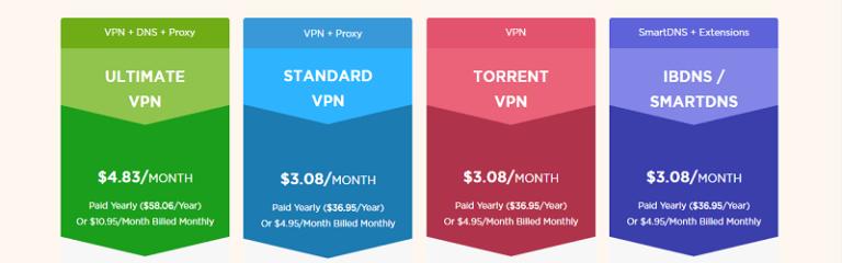 Планы ценообразования ibVPN