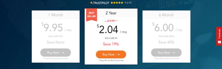 План ценообразования Ivacy