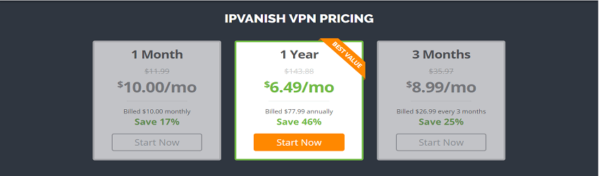 IPVanish-Preispläne