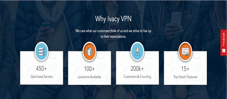 Ivacy - Mejores VPN para 2018