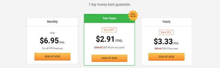 Planes privados de precios de acceso a internet