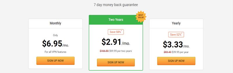 Private-Internet-Access-Preispläne