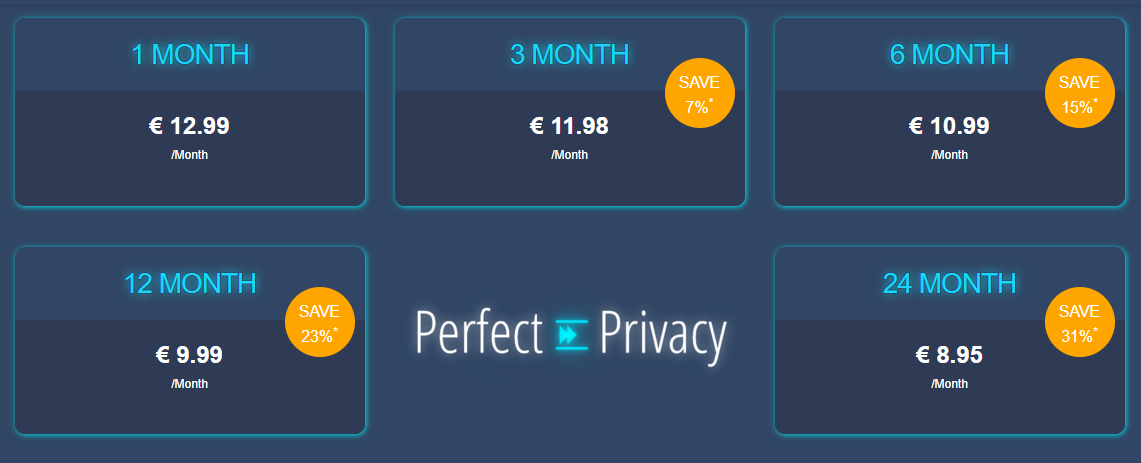 Perfect-Privacy-Review-for-Pricing