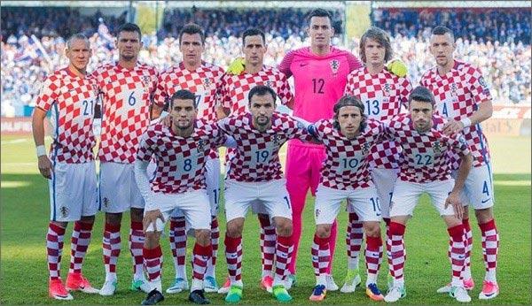 Croatia's-Strategy-and-Performance