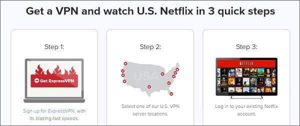 ExpressVPN-Netflix-US