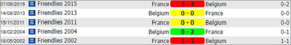 France-VS-Belgium--9th-July-2018..-New-one.