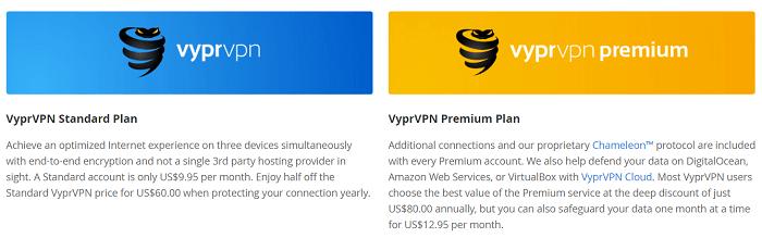 VyprVPN-Price-Plans