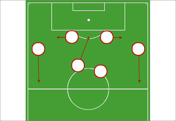 Strategy England vs Croatia