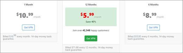 12VPN-price