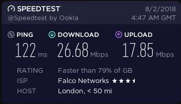 Express VPN UK Speeds
