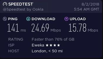 IPVanish VPN UK Speeds