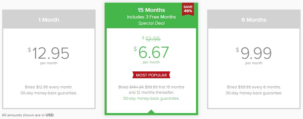 expressvpn-price-plan