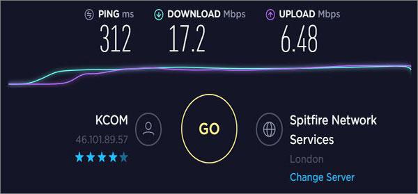 CyberGhost UK Speeds