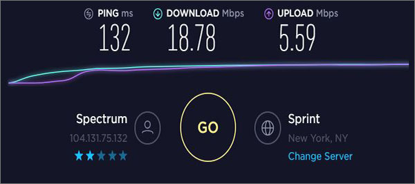 CyberGhost USA Speeds