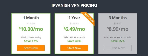 IPVanish-Pricing