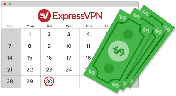 Money-back-guarantee-ExpressVPN-Netflix