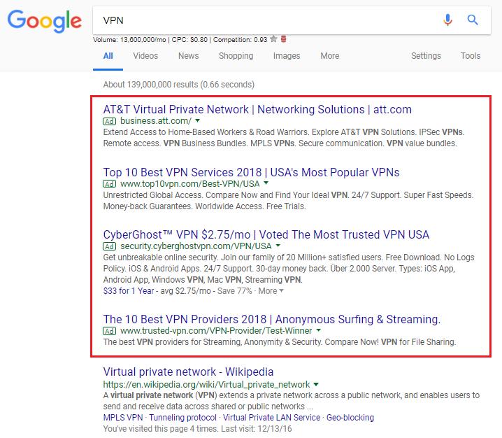 top-4-ads-on-google